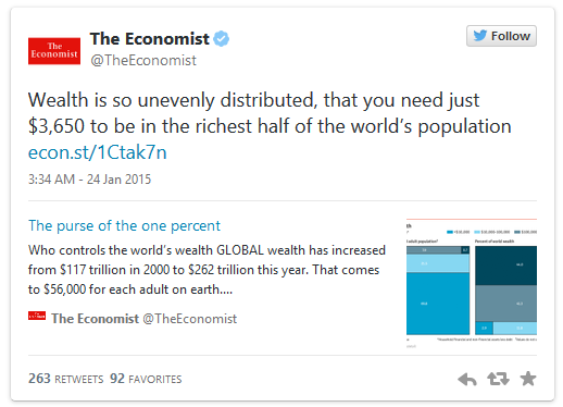 $3650 puts you squarely in the richest half of the world's population